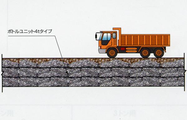 ◇仮設道路の基盤工