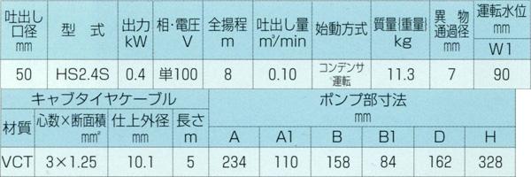 50/60Hz共通標準仕様